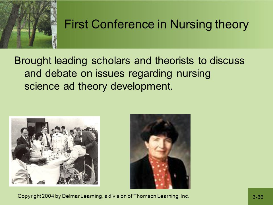 3-36 Copyright 2004 by Delmar Learning, a division of Thomson Learning, Inc. First Conference in Nursing theory Brought leading scholars and theorists