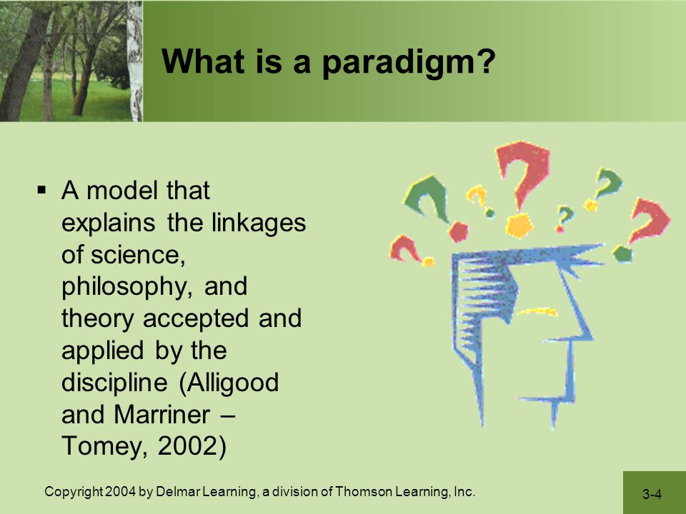 3-4 Copyright 2004 by Delmar Learning, a division of Thomson Learning, Inc. What is a paradigm?  A model that explains the linkages of science, philo