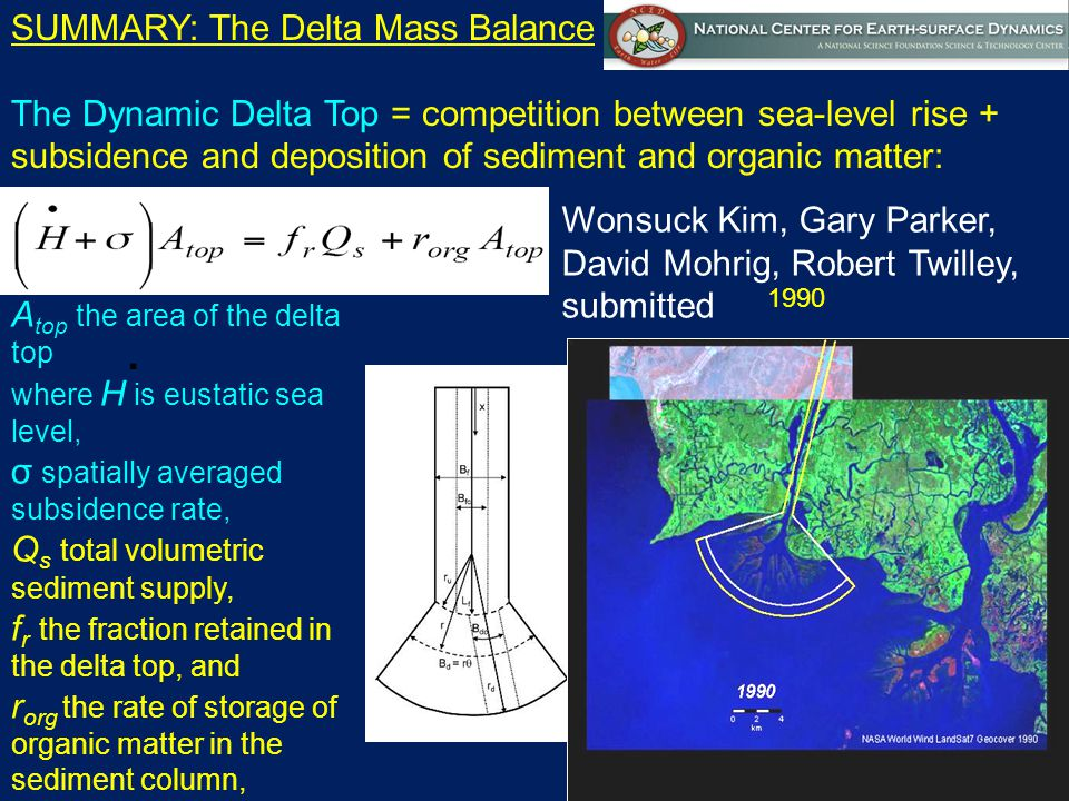 . SUMMARY: The Delta Mass Balance The Dynamic Delta Top = competition between sea-level rise + subsidence and deposition of sediment and organic matter: A top the area of the delta top where H is eustatic sea level, σ spatially averaged subsidence rate, Q s total volumetric sediment supply, f r the fraction retained in the delta top, and r org the rate of storage of organic matter in the sediment column, Wonsuck Kim, Gary Parker, David Mohrig, Robert Twilley, submitted 1990
