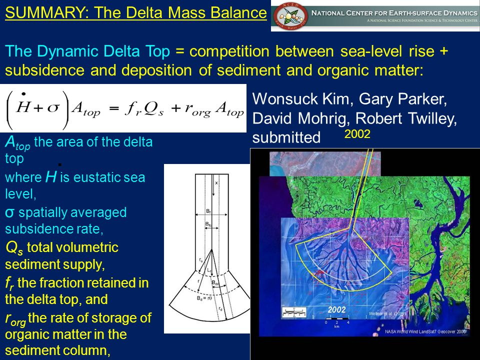 . SUMMARY: The Delta Mass Balance The Dynamic Delta Top = competition between sea-level rise + subsidence and deposition of sediment and organic matter: A top the area of the delta top where H is eustatic sea level, σ spatially averaged subsidence rate, Q s total volumetric sediment supply, f r the fraction retained in the delta top, and r org the rate of storage of organic matter in the sediment column, Wonsuck Kim, Gary Parker, David Mohrig, Robert Twilley, submitted 2002