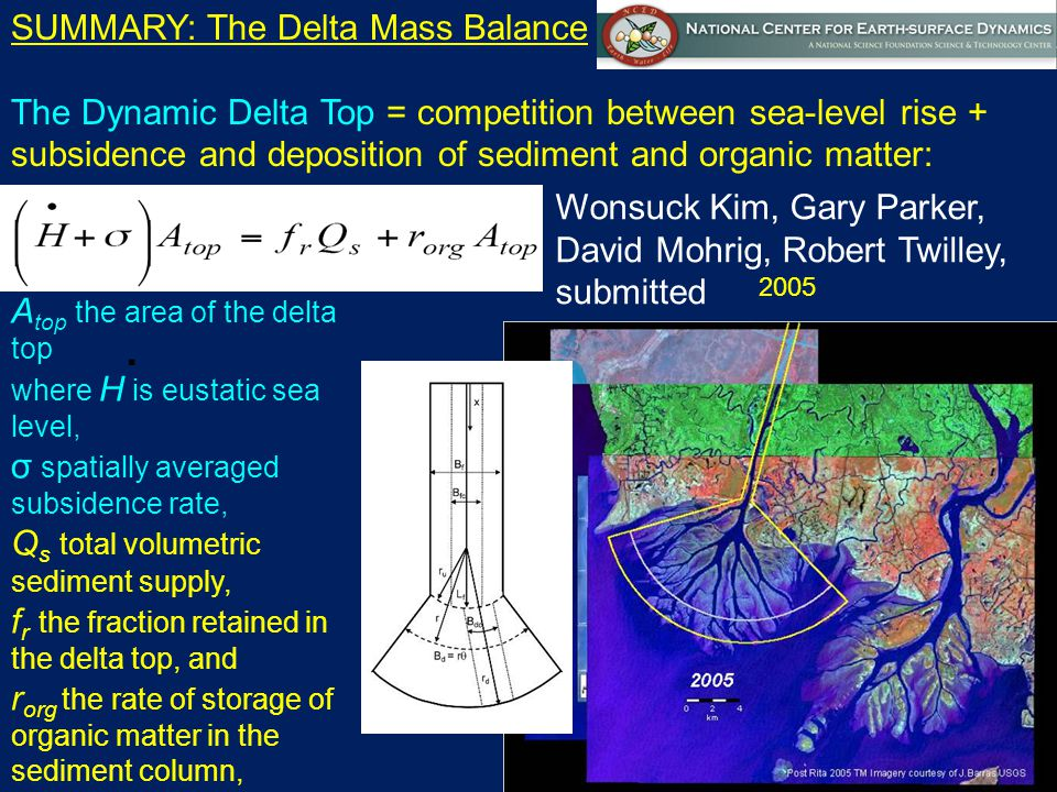 . SUMMARY: The Delta Mass Balance The Dynamic Delta Top = competition between sea-level rise + subsidence and deposition of sediment and organic matter: A top the area of the delta top where H is eustatic sea level, σ spatially averaged subsidence rate, Q s total volumetric sediment supply, f r the fraction retained in the delta top, and r org the rate of storage of organic matter in the sediment column, Wonsuck Kim, Gary Parker, David Mohrig, Robert Twilley, submitted 2005