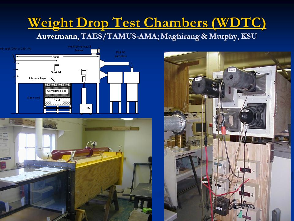 Weight Drop Test Chambers (WDTC) Auvermann, TAES/TAMUS-AMA; Maghirang & Murphy, KSU