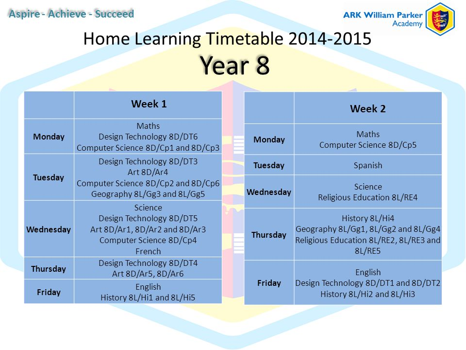 Year 9 Week 1 Monday Design Technology 9D2/DT4 History 9L1/Hi1, 9L2/Hi1 and 9L2/Hi2 Art 9D2/Ar3 Religious Education 9H1/RE3 and 9H2/RE4 Geography 9H1/Gg2 Tuesday Maths Design Technology 9D2/DT3 Art 9D2/Ar2 Religious Education 9H1/RE1 and 9H1/RE2 Wednesday Design Technology 9D1/DT2 Art 9D2/Ar1 and 9D2/Ar4 Computer Science- All 9C1 classes Religious Education 9H2/RE1 Thursday Science Religious Education 9H2/RE2 Geography 9H1/Gg4 Friday English Design Technology 9D1/DT3 History 9L2/Hi4 Religious Education 9H2/RE3 Geography 9H1/Gg3 Week 2 Monday History 9L1/Hi4 and 9L2/Hi3 Art 9D1/Ar1 and 9D1/Ar3 Geography 9H1/Gg1, 9H2/Gg1 and 9H2/Gg2 Tuesday Maths Design Technology 9D2/DT1 History 9L1/Hi2 and 9L1/Hi3 Computer Science- All 9C2 classes Religious Education 9H1/RE4 Geography 9H2/Gg3 Wednesday Design Technology 9D1/DT4 Spanish Thursday Science Design Technology 9D1/DT1 Art 9D1/Ar2 and 9D1/Ar4 Geography 9H2/Gg4 Friday English Design Technology 9D2/DT2 Aspire - Achieve - Succeed