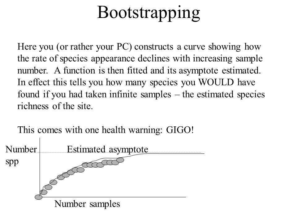 Bootstrapping Here you (or rather your PC) constructs a curve showing how the rate of species appearance declines with increasing sample number. A fun