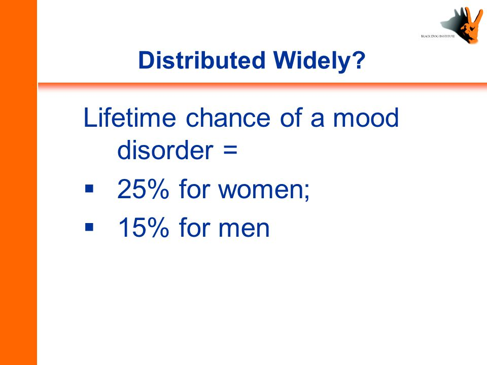 Distributed Widely Lifetime chance of a mood disorder =  25% for women;  15% for men