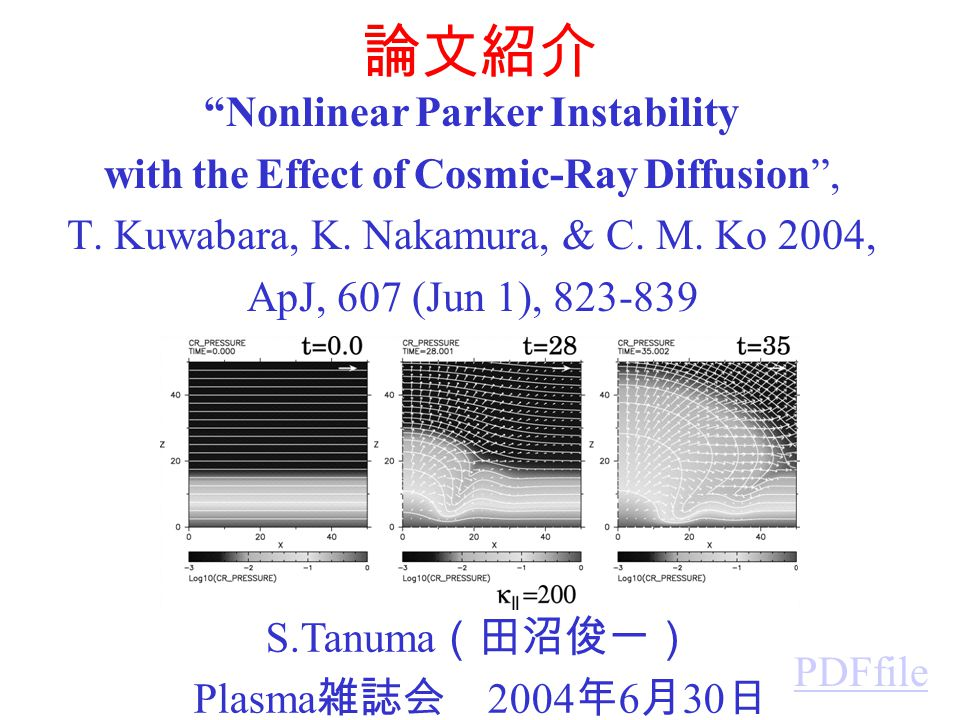 Abstract We perform the linear analysis and 2D MHD simulations of Parker instability, including the effects of cosmic rays (CRs), in the magnetized disk (galactic disk).