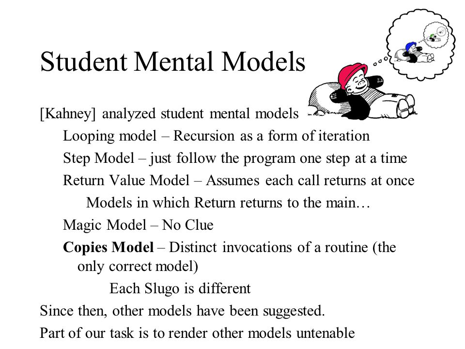 13 Student Mental Models [Kahney] analyzed student mental models Looping model – Recursion as a form of iteration Step Model – just follow the program one step at a time Return Value Model – Assumes each call returns at once Models in which Return returns to the main… Magic Model – No Clue Copies Model – Distinct invocations of a routine (the only correct model) Each Slugo is different Since then, other models have been suggested.