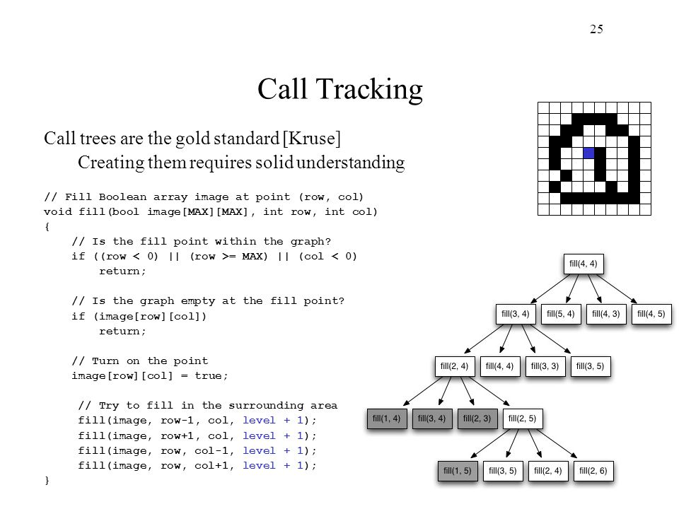 Call Tracking Call trees are the gold standard [Kruse] Creating them requires solid understanding // Fill Boolean array image at point (row, col) void fill(bool image[MAX][MAX], int row, int col) { // Is the fill point within the graph.