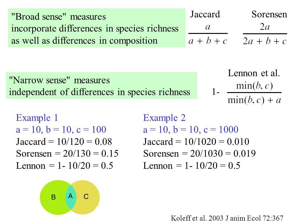 Sorensen Lennon et al. Koleff et al. 2003 J anim Ecol 72:367 Jaccard