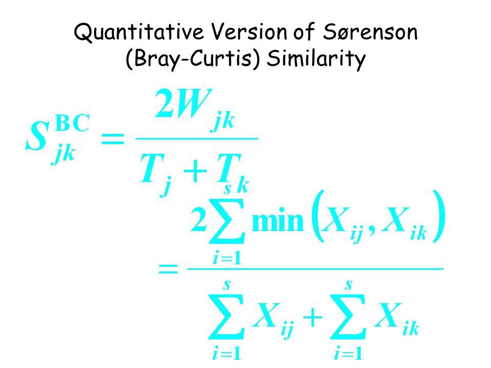 Quantitative Version of Sørenson (Bray-Curtis) Similarity
