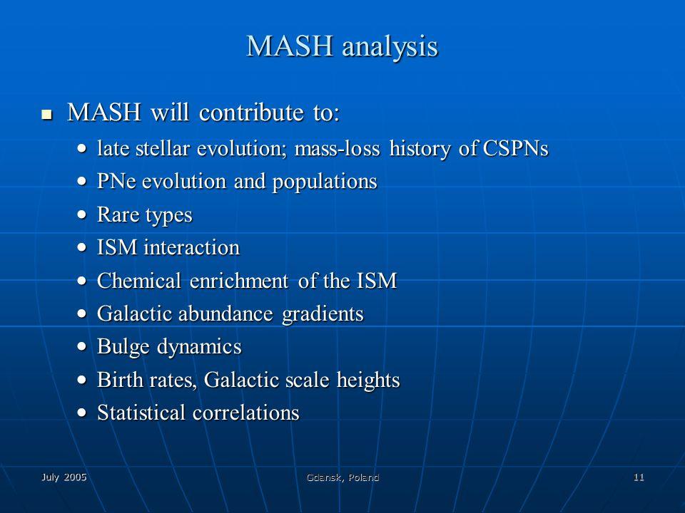 July 2005 Gdansk, Poland 11 MASH analysis MASH will contribute to: MASH will contribute to: late stellar evolution; mass-loss history of CSPNs late st