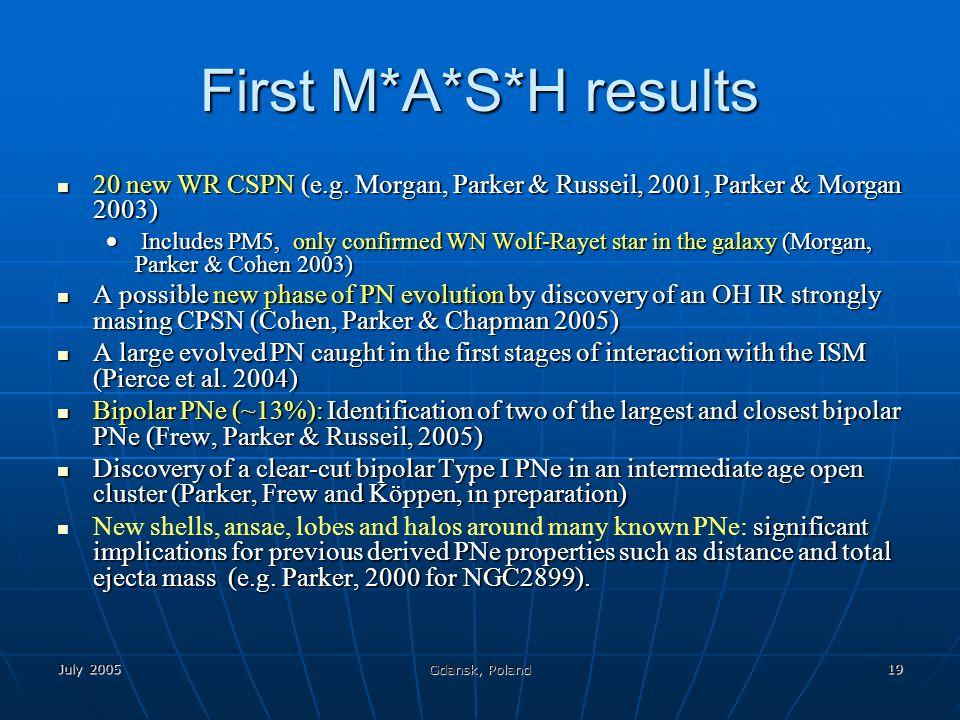 July 2005 Gdansk, Poland 19 First M*A*S*H results 20 new WR CSPN (e.g. Morgan, Parker & Russeil, 2001, Parker & Morgan 2003) 20 new WR CSPN (e.g. Morg