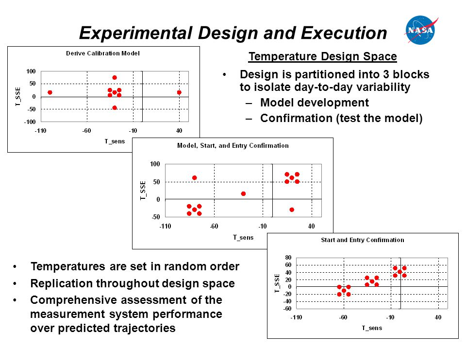 10 Experimental Design and Execution Design is partitioned into 3 blocks to isolate day-to-day variability –Model development –Confirmation (test the model) Temperatures are set in random order Replication throughout design space Comprehensive assessment of the measurement system performance over predicted trajectories Temperature Design Space