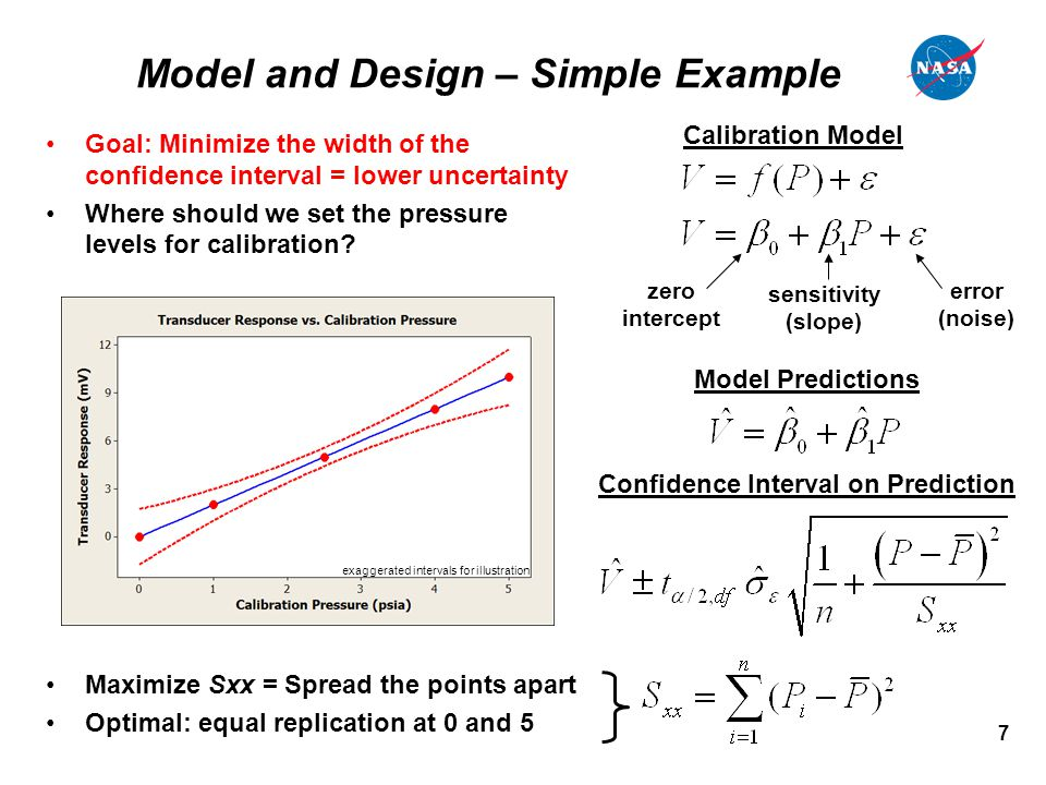 7 Model and Design – Simple Example Maximize Sxx = Spread the points apart Optimal: equal replication at 0 and 5 Calibration Model Model Predictions C