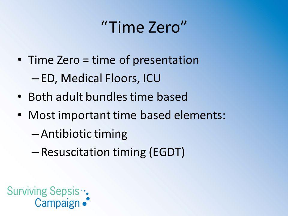 """Time Zero"" Time Zero = time of presentation – ED, Medical Floors, ICU Both adult bundles time based Most important time based elements: – Antibiotic"