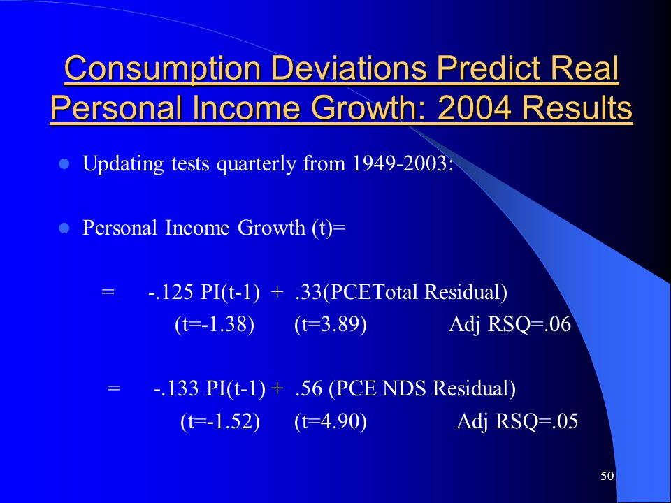 50 Consumption Deviations Predict Real Personal Income Growth: 2004 Results Updating tests quarterly from 1949-2003: Personal Income Growth (t)= = -.125 PI(t-1) +.33(PCETotal Residual) (t=-1.38) (t=3.89) Adj RSQ=.06 = -.133 PI(t-1) +.56 (PCE NDS Residual) (t=-1.52) (t=4.90) Adj RSQ=.05