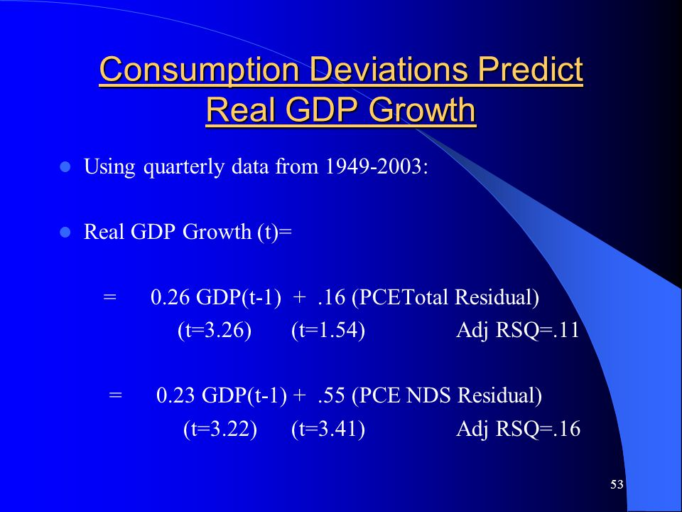 53 Consumption Deviations Predict Real GDP Growth Using quarterly data from 1949-2003: Real GDP Growth (t)= = 0.26 GDP(t-1) +.16 (PCETotal Residual) (t=3.26) (t=1.54) Adj RSQ=.11 = 0.23 GDP(t-1) +.55 (PCE NDS Residual) (t=3.22) (t=3.41) Adj RSQ=.16