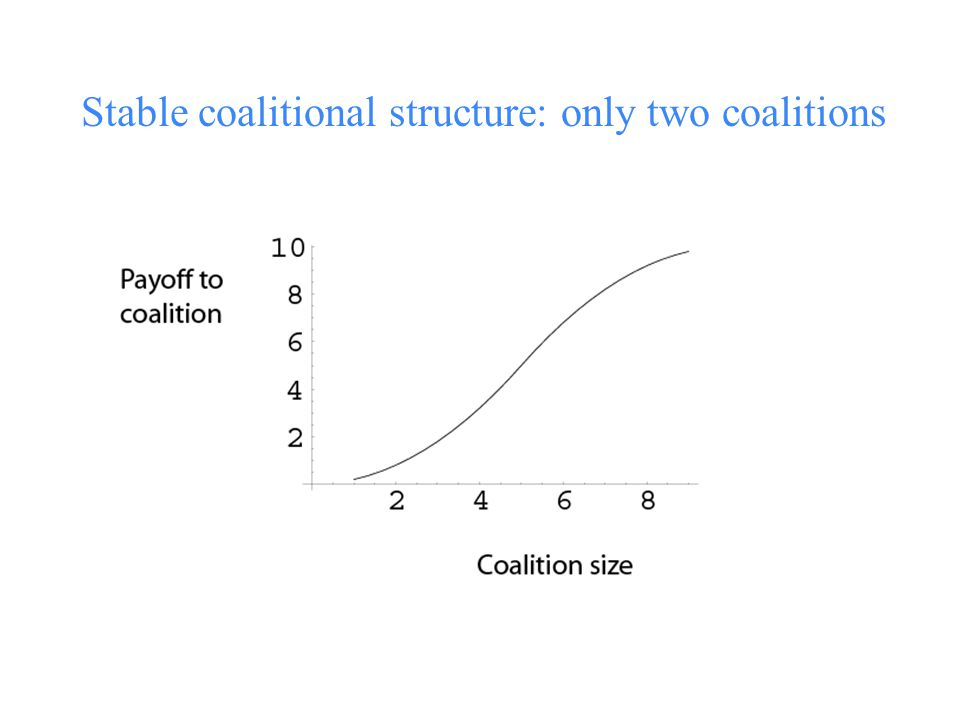 Stable coalitional structure: only two coalitions