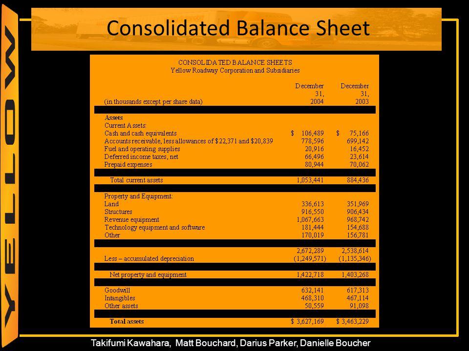 27 Takifumi Kawahara, Matt Bouchard, Darius Parker, Danielle Boucher Consolidated Balance Sheet