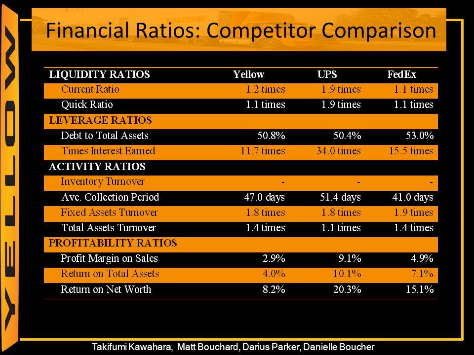35 Takifumi Kawahara, Matt Bouchard, Darius Parker, Danielle Boucher Financial Ratios: Competitor Comparison