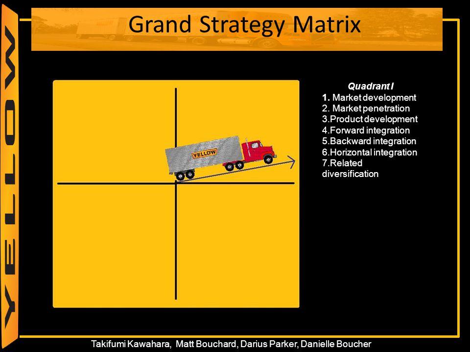 44 Takifumi Kawahara, Matt Bouchard, Darius Parker, Danielle Boucher Grand Strategy Matrix Quadrant I 1.