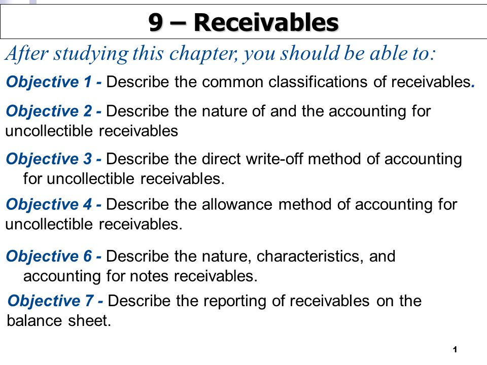 1 After studying this chapter, you should be able to: 9 – Receivables Objective 2 - Describe the nature of and the accounting for uncollectible receiv