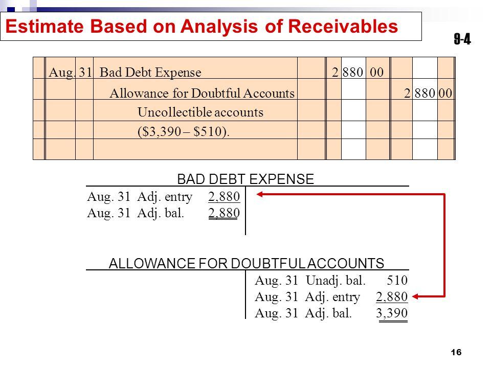 16 BAD DEBT EXPENSE Aug. 31 Adj. entry2,880 Aug.