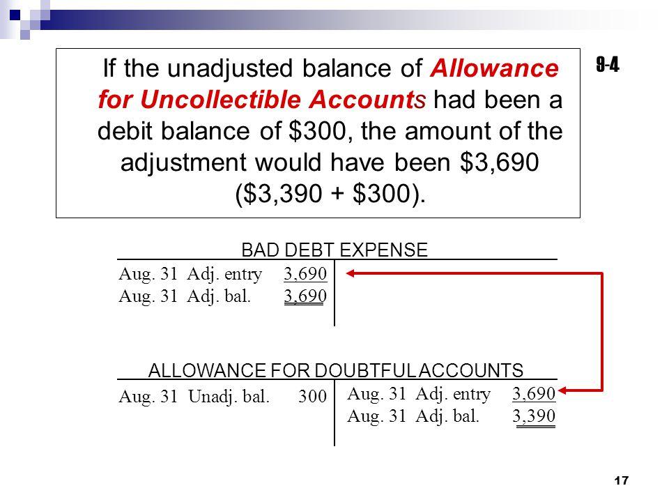 17 BAD DEBT EXPENSE Aug. 31 Adj. entry3,690 Aug.