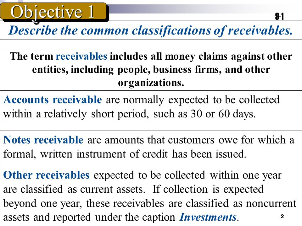 2 Describe the common classifications of receivables. Objective 1 9-1 The term receivables includes all money claims against other entities, including
