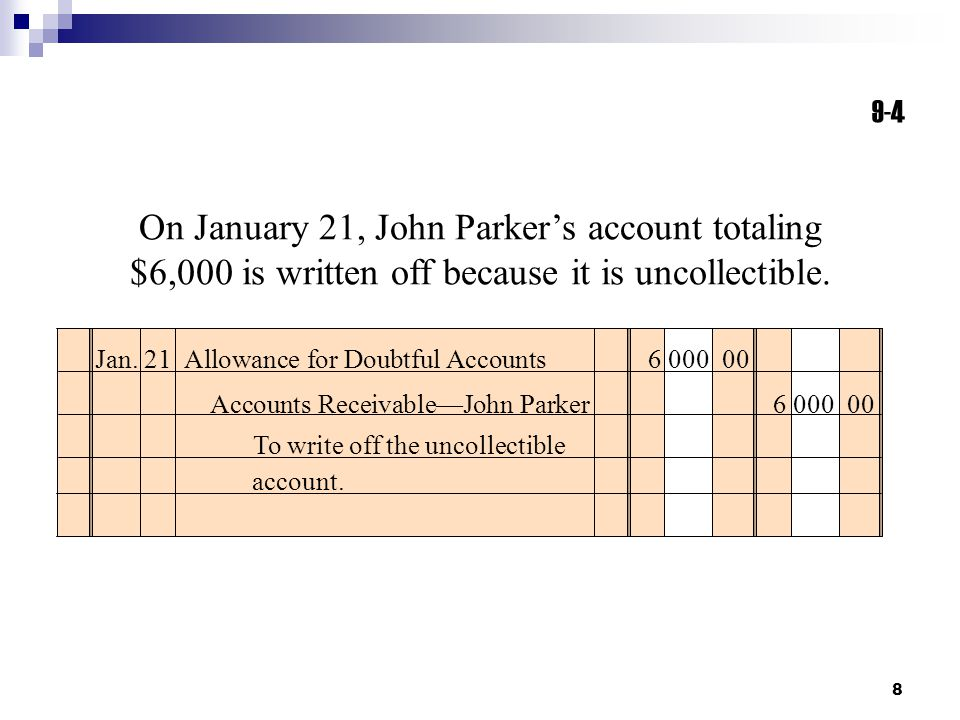 8 Jan. 21Allowance for Doubtful Accounts 6 000 00 Accounts Receivable—John Parker 6 000 00 To write off the uncollectible account. 9-4 On January 21,