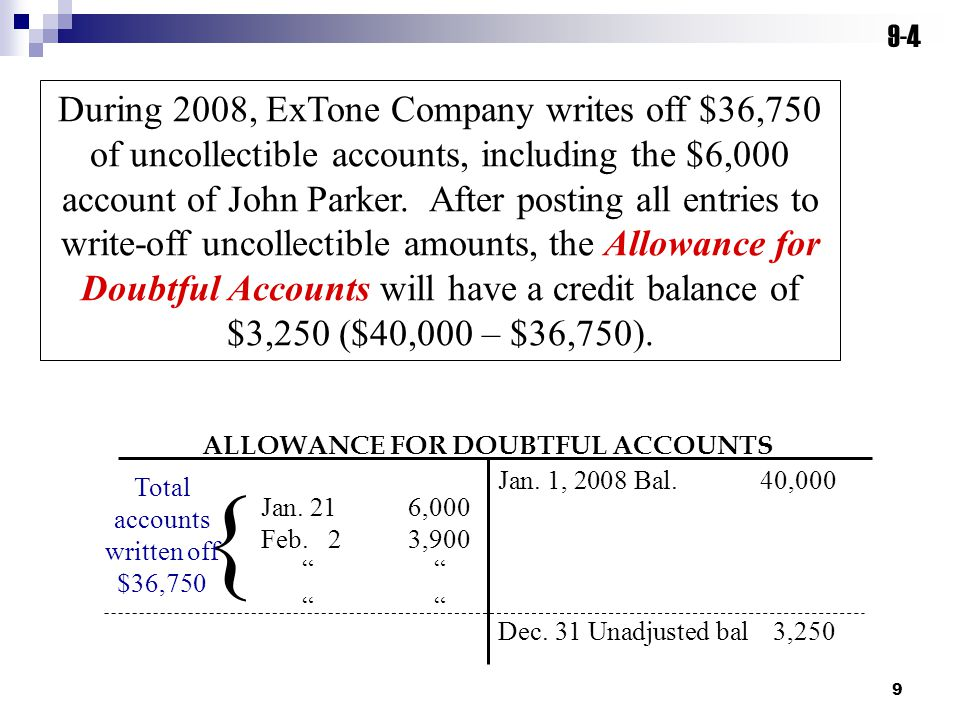 9 ALLOWANCE FOR DOUBTFUL ACCOUNTS Jan. 1, 2008 Bal.40,000 Jan. 216,000 Feb. 23,900 { Total accounts written off $36,750 Dec. 31 Unadjusted bal3,250 ""