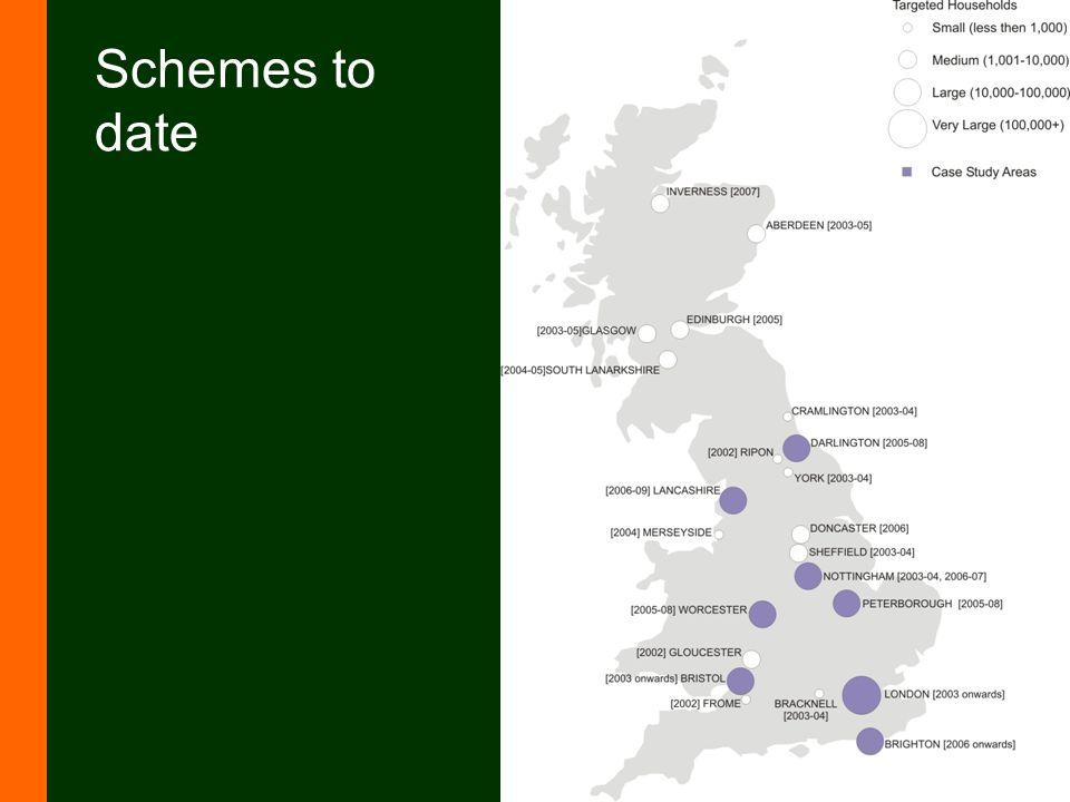 Schemes to date