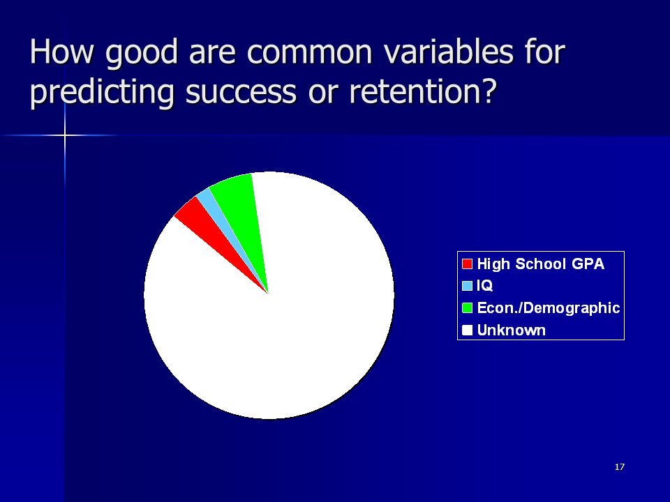 17 How good are common variables for predicting success or retention?