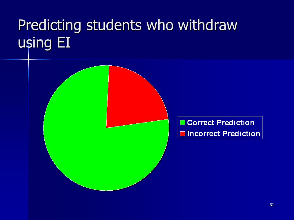 31 Predicting students who withdraw using EI