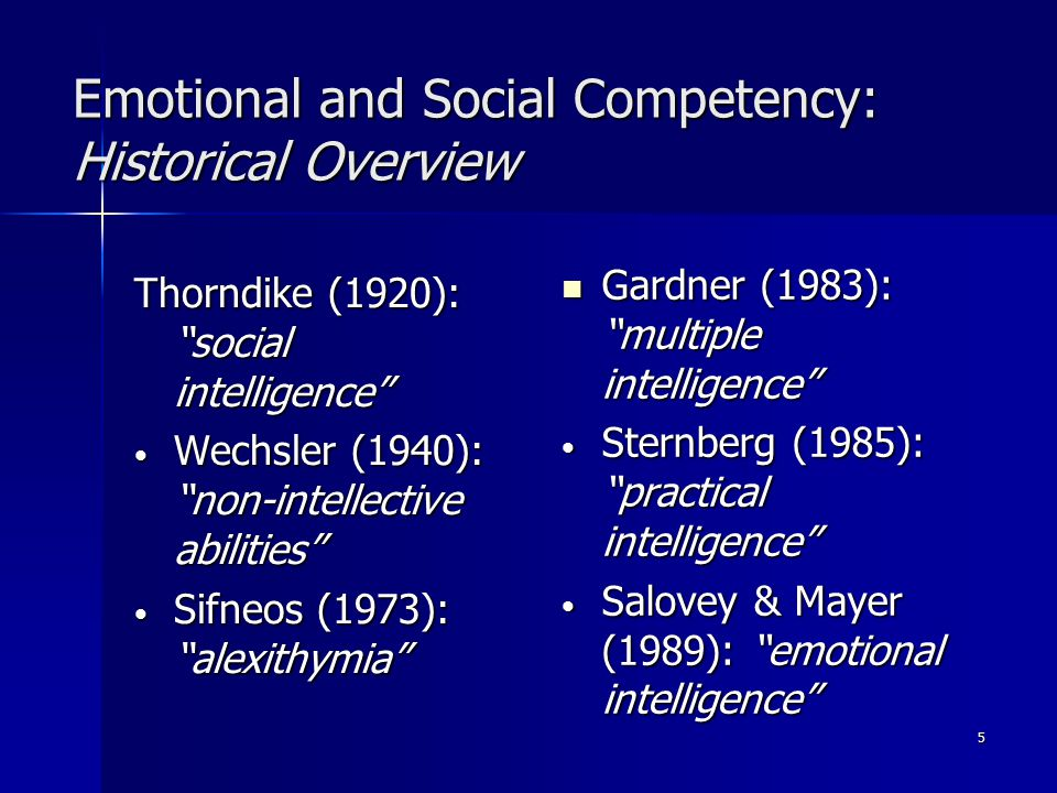 5 Emotional and Social Competency: Historical Overview Thorndike (1920): social intelligence Wechsler (1940): non-intellective abilities Wechsler (1940): non-intellective abilities Sifneos (1973): alexithymia Sifneos (1973): alexithymia Gardner (1983): multiple intelligence Gardner (1983): multiple intelligence Sternberg (1985): practical intelligence Sternberg (1985): practical intelligence Salovey & Mayer (1989): emotional intelligence Salovey & Mayer (1989): emotional intelligence