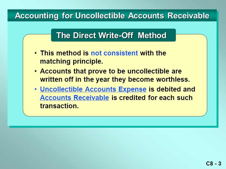 C8 - 4 Journal Entries – Direct Write-Off Method DateDescriptionDebitCredit DateDescriptionDebitCredit Uncollectible Accts.