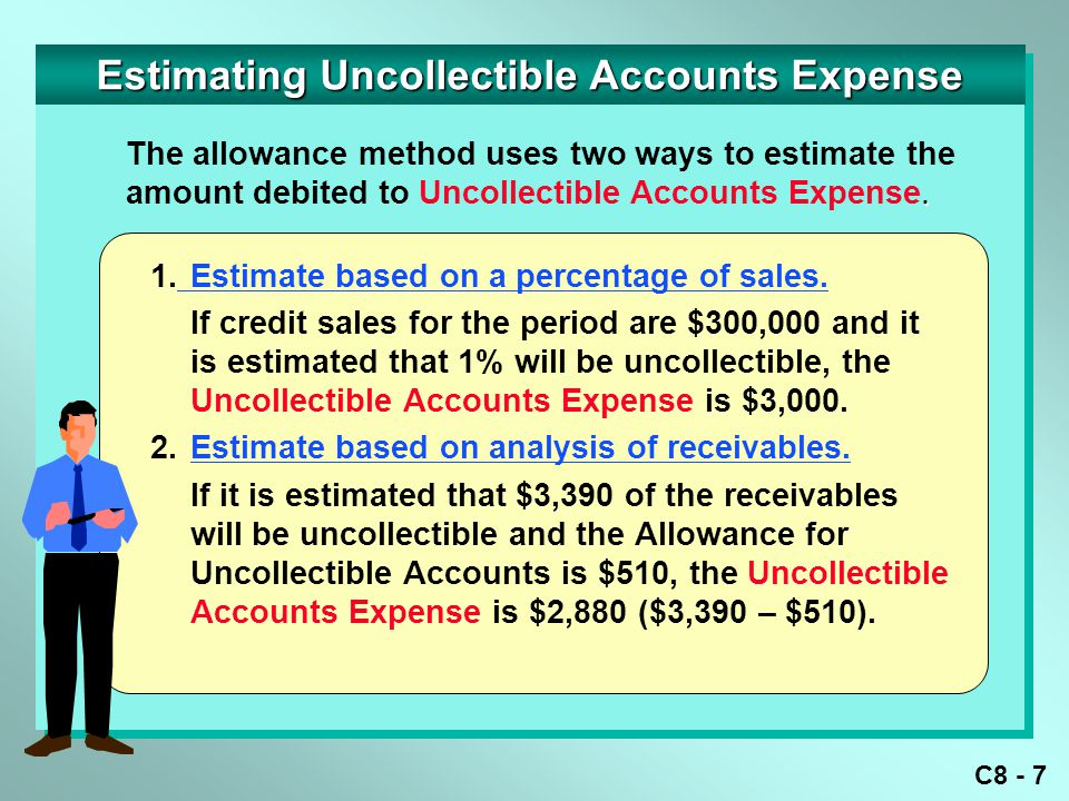 C8 - 8 Accounts Receivable Aging and Uncollectibles 2%5%10%20%30%50% 80% Uncollectibles PERCENT Not Days Past Due Past over CustomerBalance Due 1-30 31-60 61-9091-180 181-365 365 Ashby & Co.$ 150$ 150 B.