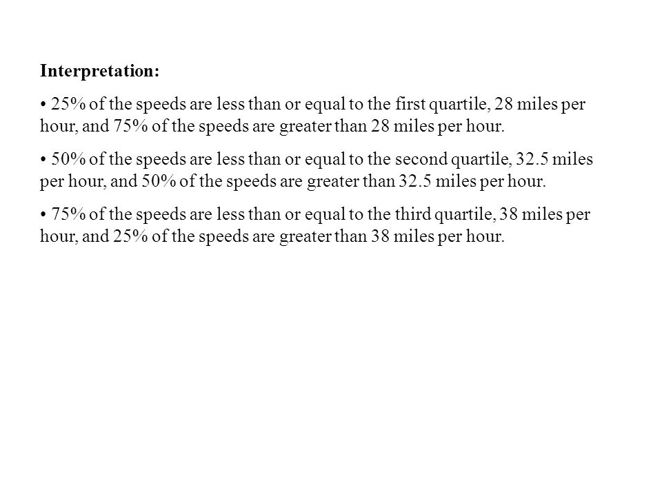Interpretation: 25% of the speeds are less than or equal to the first quartile, 28 miles per hour, and 75% of the speeds are greater than 28 miles per hour.