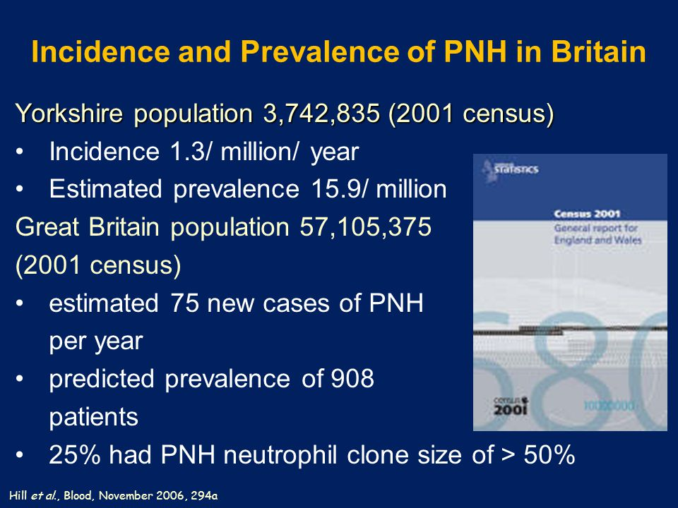 Incidence and Prevalence of PNH in Britain Yorkshire population 3,742,835 (2001 census) Incidence 1.3/ million/ year Estimated prevalence 15.9/ millio
