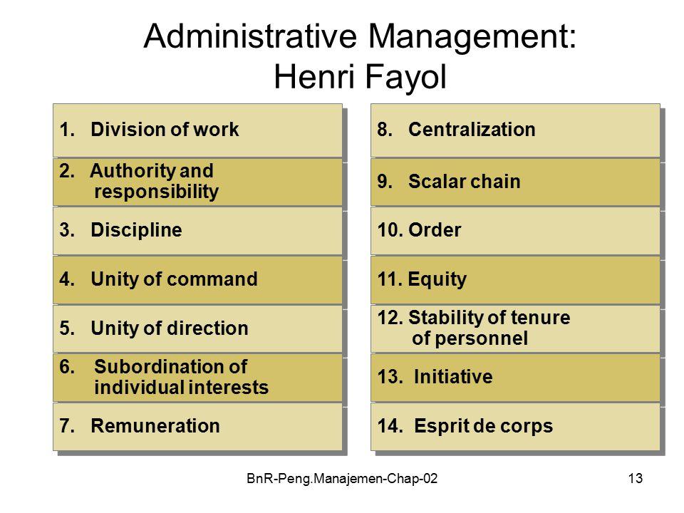 BnR-Peng.Manajemen-Chap-0213 Administrative Management: Henri Fayol 1.