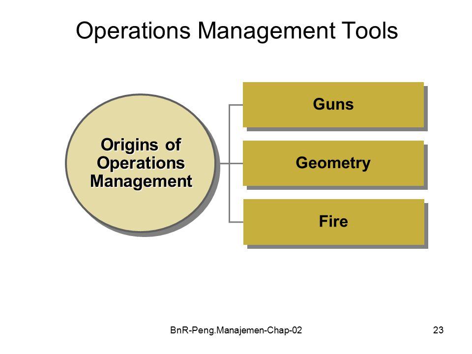 BnR-Peng.Manajemen-Chap-0223 Operations Management Tools Origins of Operations Management Geometry Guns Fire