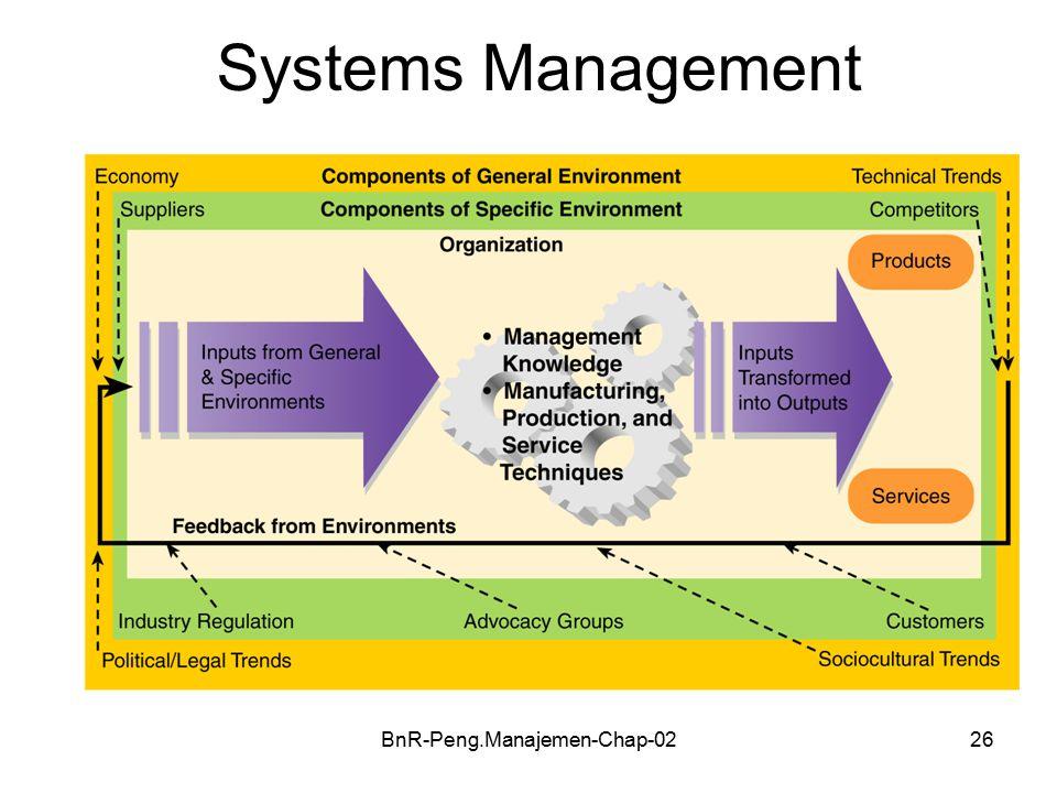 BnR-Peng.Manajemen-Chap-0226 Systems Management