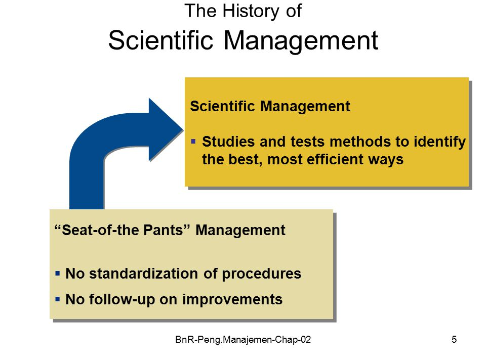 BnR-Peng.Manajemen-Chap-025 The History of Scientific Management Scientific Management  Studies and tests methods to identify the best, most efficient ways Scientific Management  Studies and tests methods to identify the best, most efficient ways Seat-of-the Pants Management  No standardization of procedures  No follow-up on improvements Seat-of-the Pants Management  No standardization of procedures  No follow-up on improvements