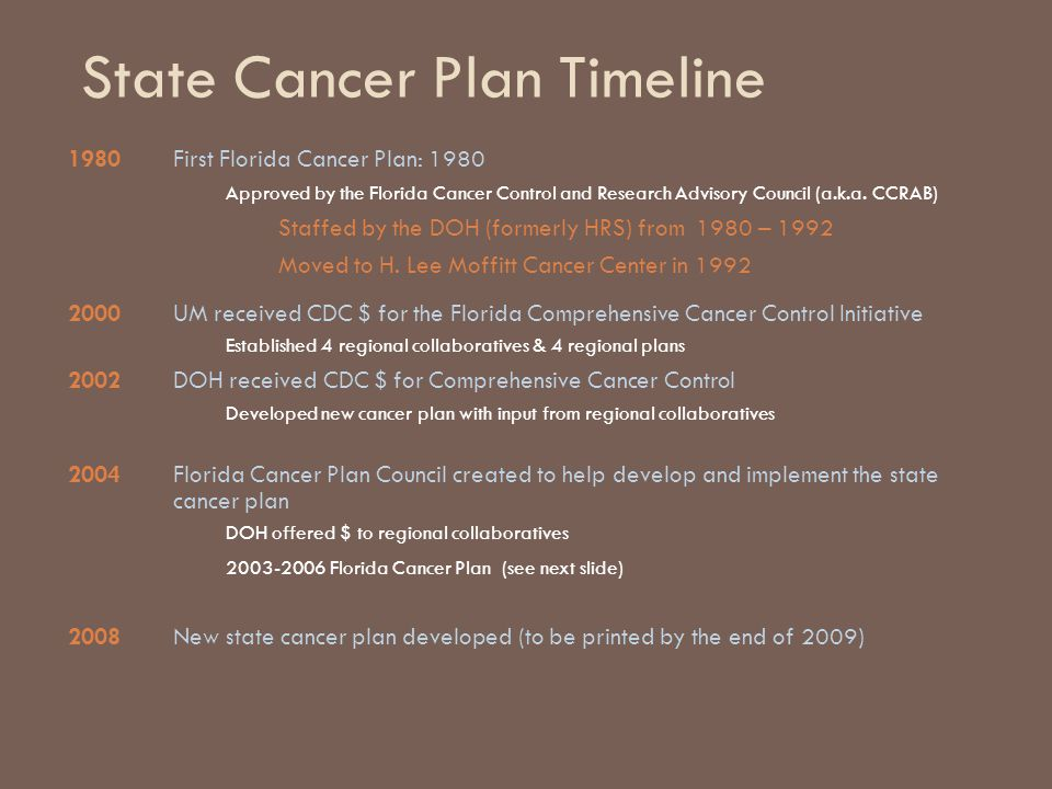 State Cancer Plan Timeline 1980First Florida Cancer Plan: 1980 Approved by the Florida Cancer Control and Research Advisory Council (a.k.a.