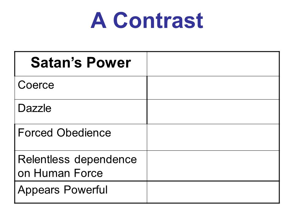A Contrast Satan's Power Coerce Dazzle Forced Obedience Relentless dependence on Human Force Appears Powerful