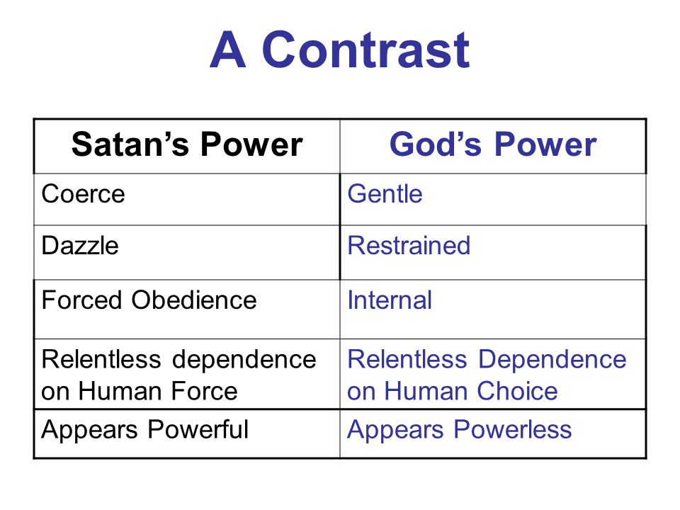 A Contrast Satan's PowerGod's Power CoerceGentle DazzleRestrained Forced ObedienceInternal Relentless dependence on Human Force Relentless Dependence on Human Choice Appears PowerfulAppears Powerless