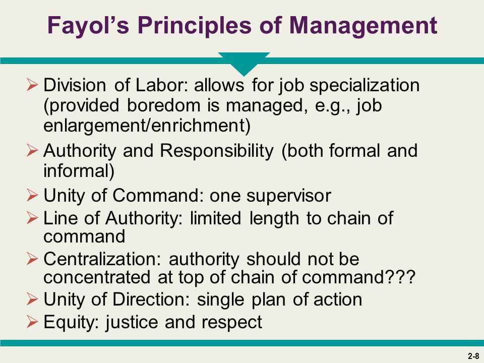 2-9 Fayol's Principles of Management  Order: maximize org efficiency, provide ees w/ satisfying career opportunities  Initiative: allow ees to be innovative  Discipline: focused  Remuneration of Personnel: equitable  Stability of Tenure of Personnel  Subordination of Individual Interest to the Common Interest  Esprit de corps (org culture)