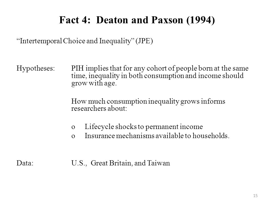 15 Fact 4: Deaton and Paxson (1994) Intertemporal Choice and Inequality (JPE) Hypotheses: PIH implies that for any cohort of people born at the same time, inequality in both consumption and income should grow with age.