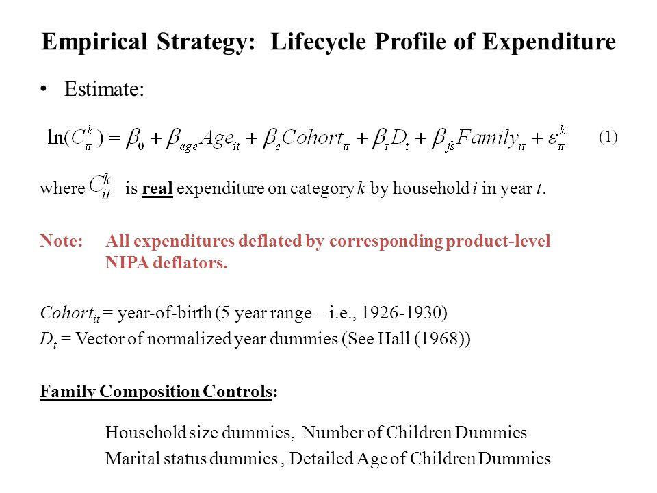 59 Is Our Permanent Income Measure Predictive.