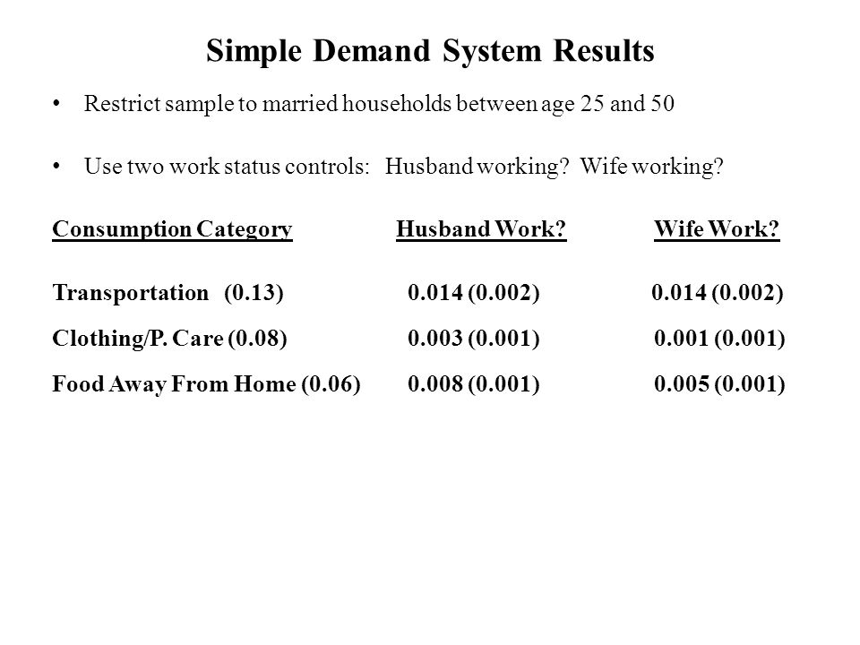 Simple Demand System Results Restrict sample to married households between age 25 and 50 Use two work status controls: Husband working.
